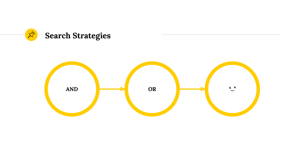 Image that says 'Search Strategies' and highlights AND, OR, and using quotation marks.