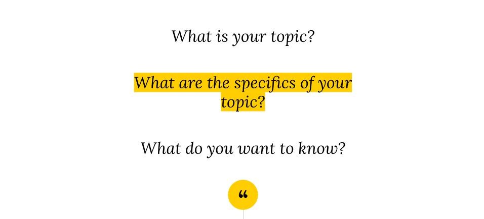 Text on image: What is your topic? What are the specifics of your topic? What do you want to know?
