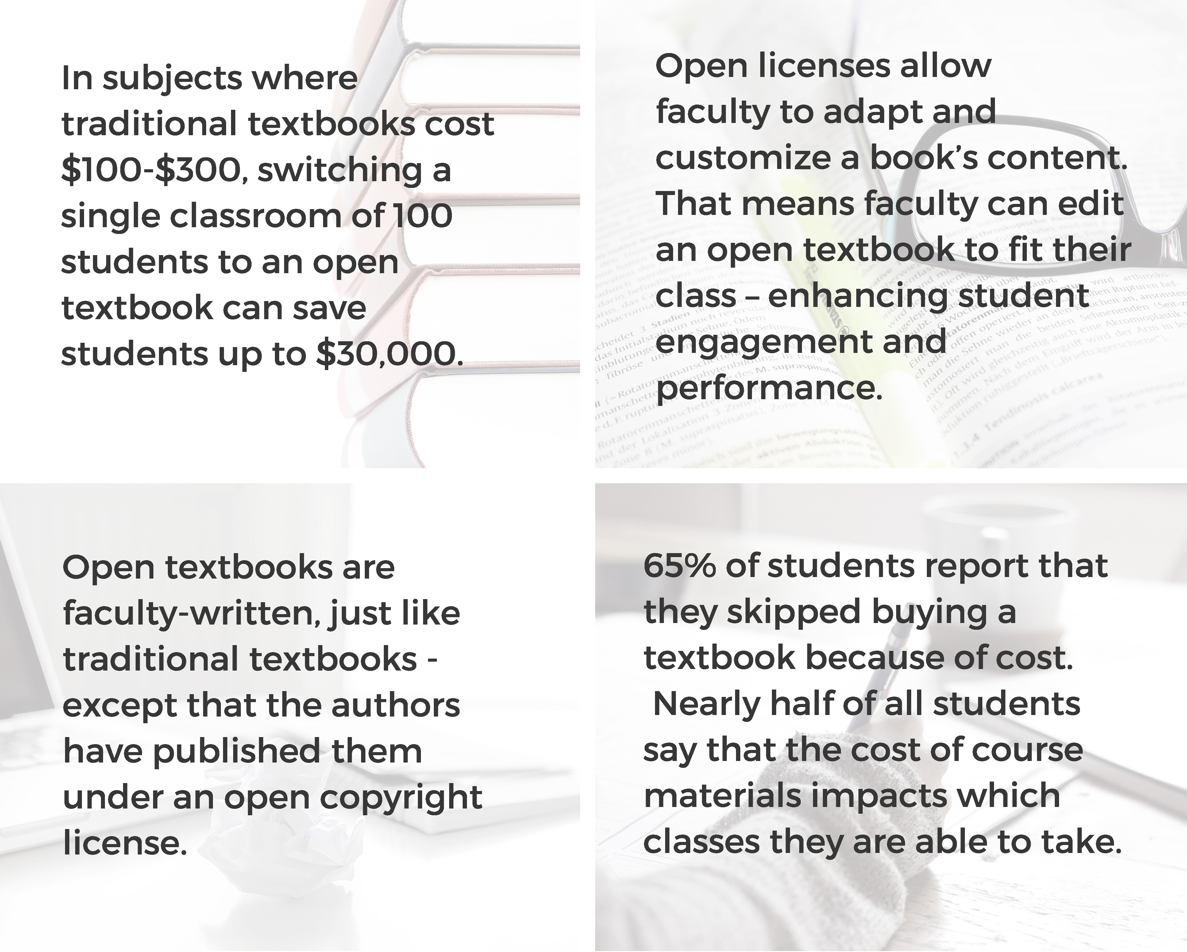In subjects where traditional textbooks cost $100-$300, switching a single classroom of 100 students to an open textbook can save students up to $30,000.     Open licenses allow faculty to adapt and customize a book's content. That means faculty can edit an open textbook to fit their class – enhancing student engagement and performance.     Open textbooks are faculty-written, just like traditional textbooks—except that the authors have published them under an open copyright license.     65% of students report that they skipped buying a textbook because of cost. Nearly half of all students say that the cost of course materials impacts which classes they are able to take.