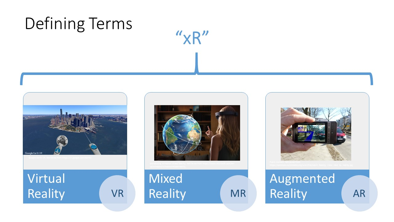 """xR"" includes: Virtual Reality (VR); Mixed Reality (MR) and Augmented Reality (AR)."