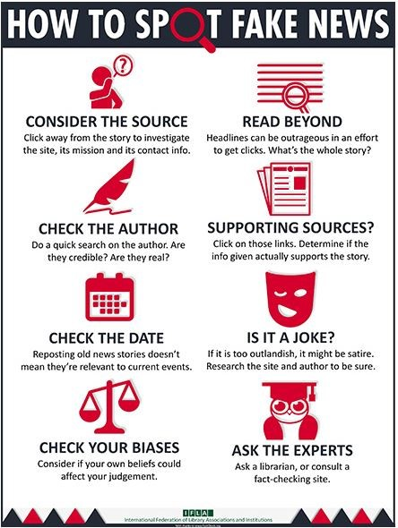 How to Spot Fake News: Consider the Source, Check the Author, Check the Date, Check Your Biases, Read Beyond, Find Supporting Sources, Determine if it's a Joke, Ask the Experts