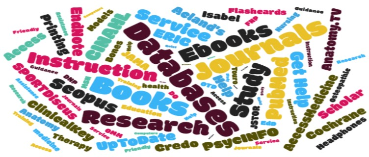 Library wordcloud image