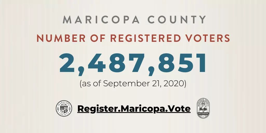 Number of registered voters in Maricopa County as of September 21, 2020 is 2,487,851