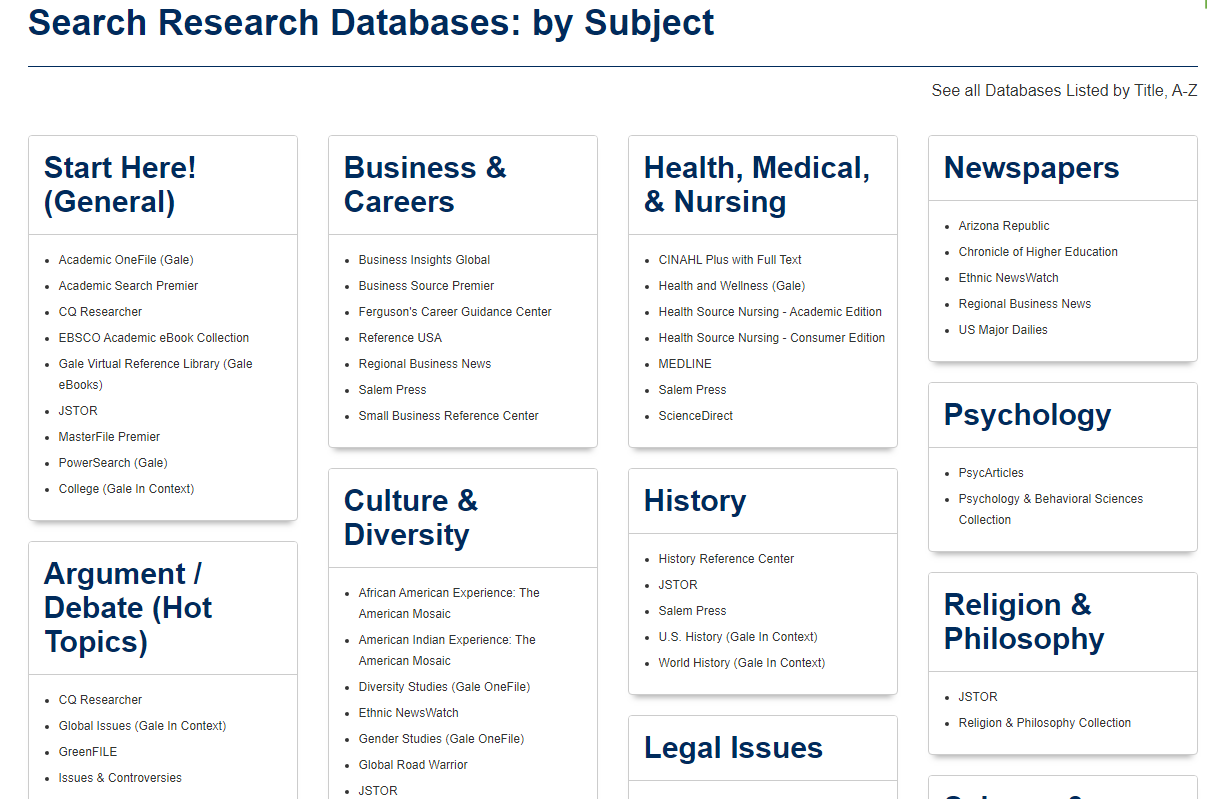 image of the list of databases
