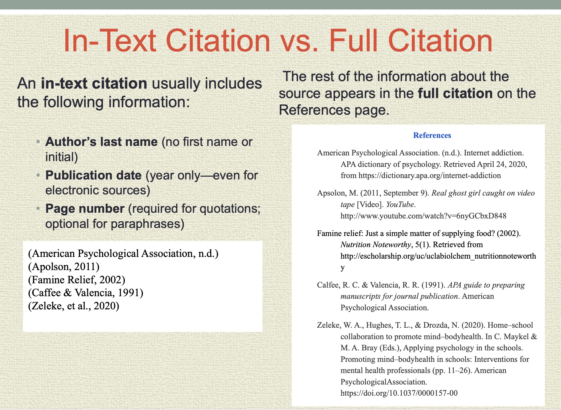 Side-by-side comparison in-text vs. full citation