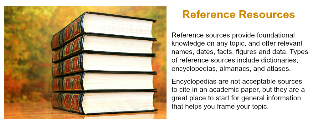 Pic of books and description of reference resources.