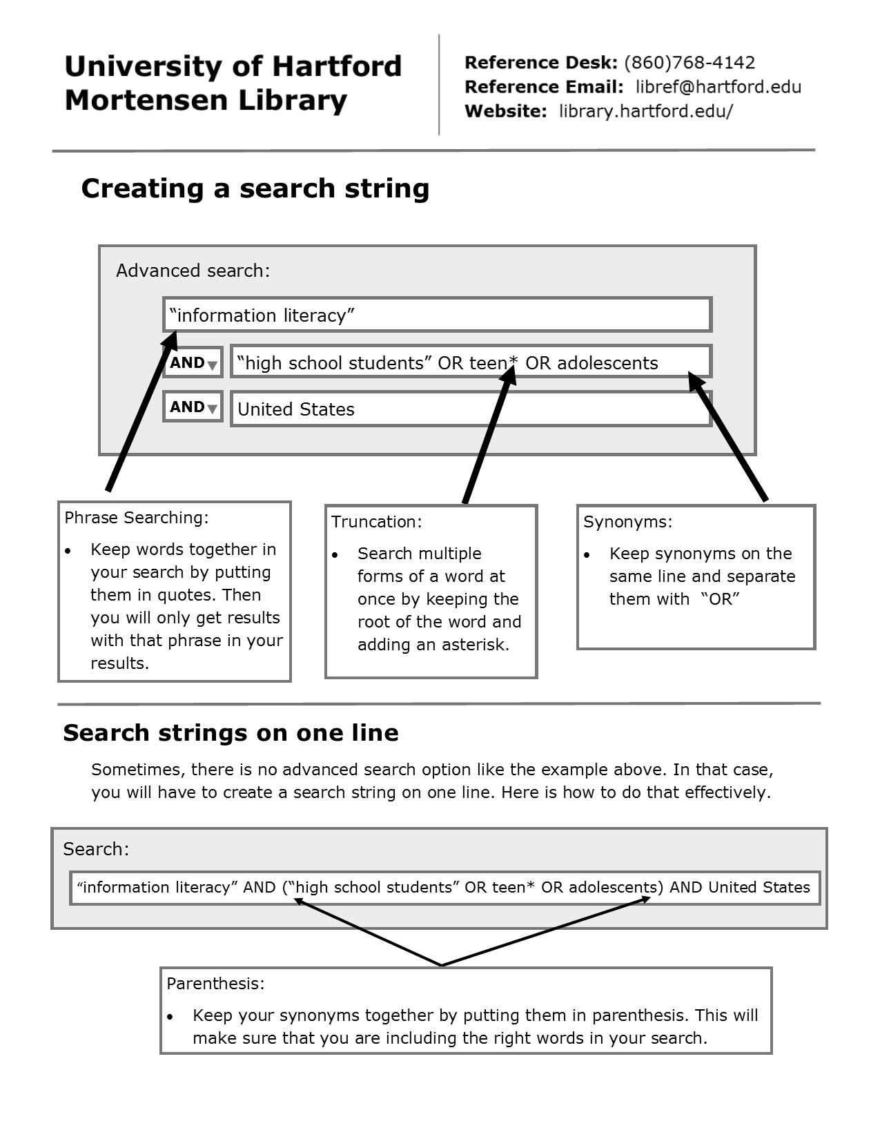 Creating a search string