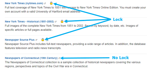 Screenshot of four items from the Database list. New York Times (nytimes.com), New York Times – Historical (1851-2002), and Newspaper Source Plus are shown with arrows pointing out the lock icon next to the database name. Newspapers of Connecticut (19th Century) shown with an arrow pointing out no lock icon next to the database name.