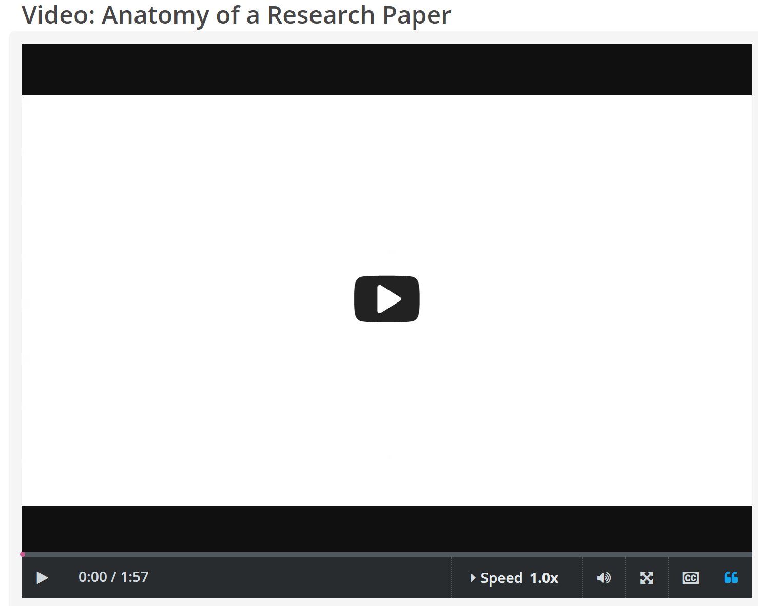 "CREDO InfoLit Video, ""Anatomy of a Research Paper"" screenshot"