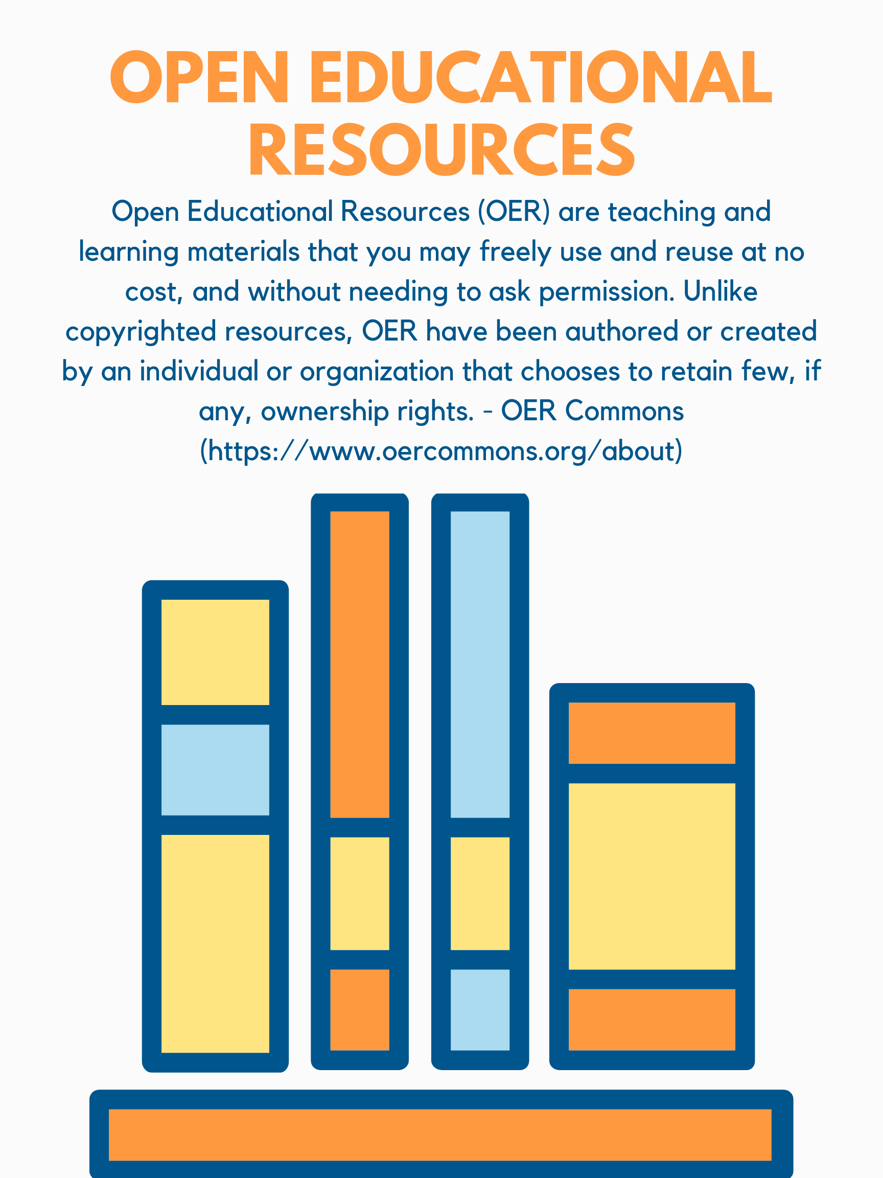 Open Educational Resources Definition Poster