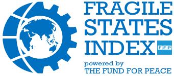 Fragile State Index