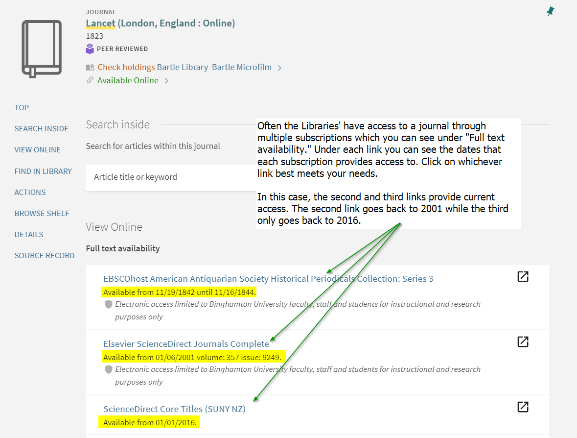 Screenshot of the Libraries' record for Lancet showing the multiple options for full-text access.