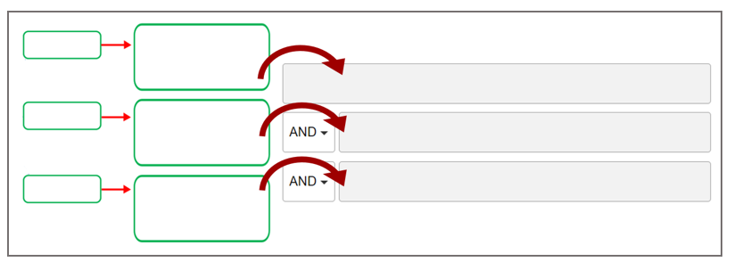image clipped from concept map showing two columns of three boxes and each column is linked with an arrow pointing from column 1 to column 2 next to image of three database search boxes; an arrow from each of the second column of 3 search boxes points to a corresponding search box