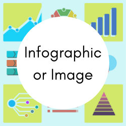Go to infographic and image resources.