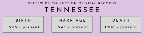 Tennessee statewide collection of vital records beginning and end dates. Birth: 1908 to present. Marriage: 1945 to present. Death: 1908 to present.
