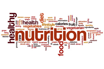Nutrition Issues word cloud