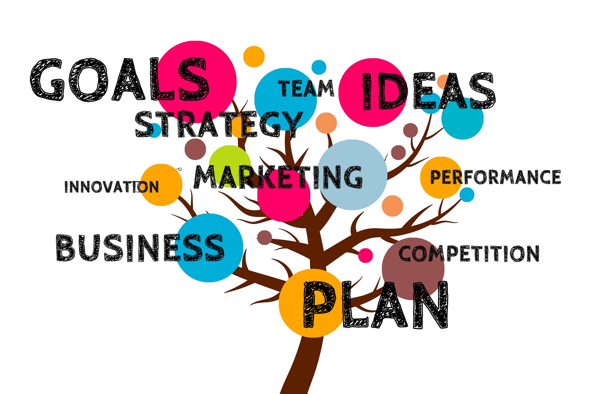 clip art tree with business terminology in the branches, including goals, team, idea, strategy, marketing, business, plan, innovation, performance, competition