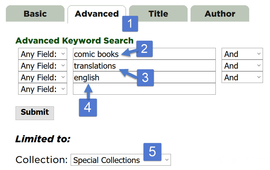 "Advanced search page with ""comic books"" in the first search box, ""translations"" in the second search box, and ""English"" in the third search box, with Limited to Location changed to Special Collections"
