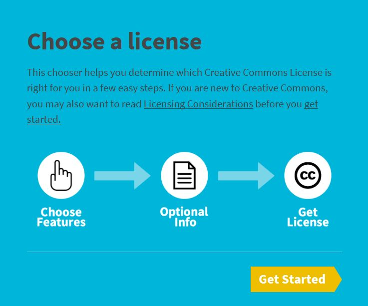 Creative Commons Choose a Licence Image
