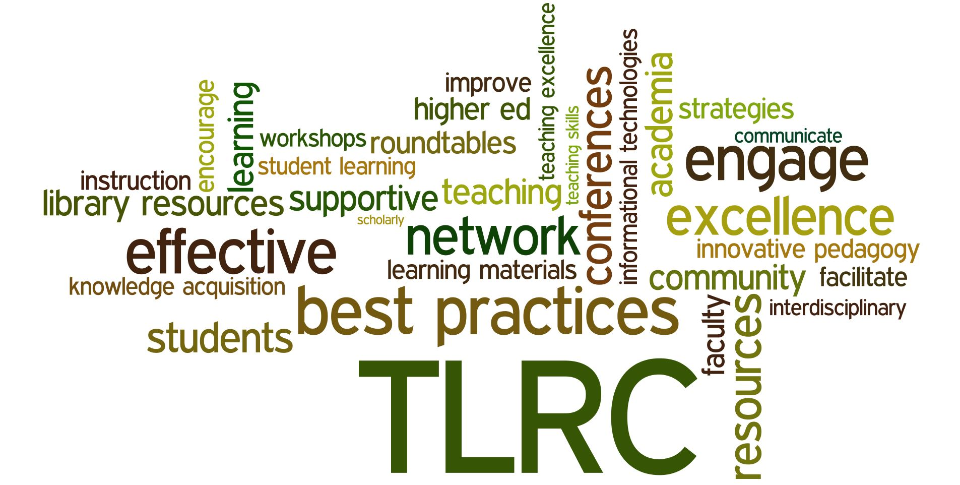 TLRC Wordle Image