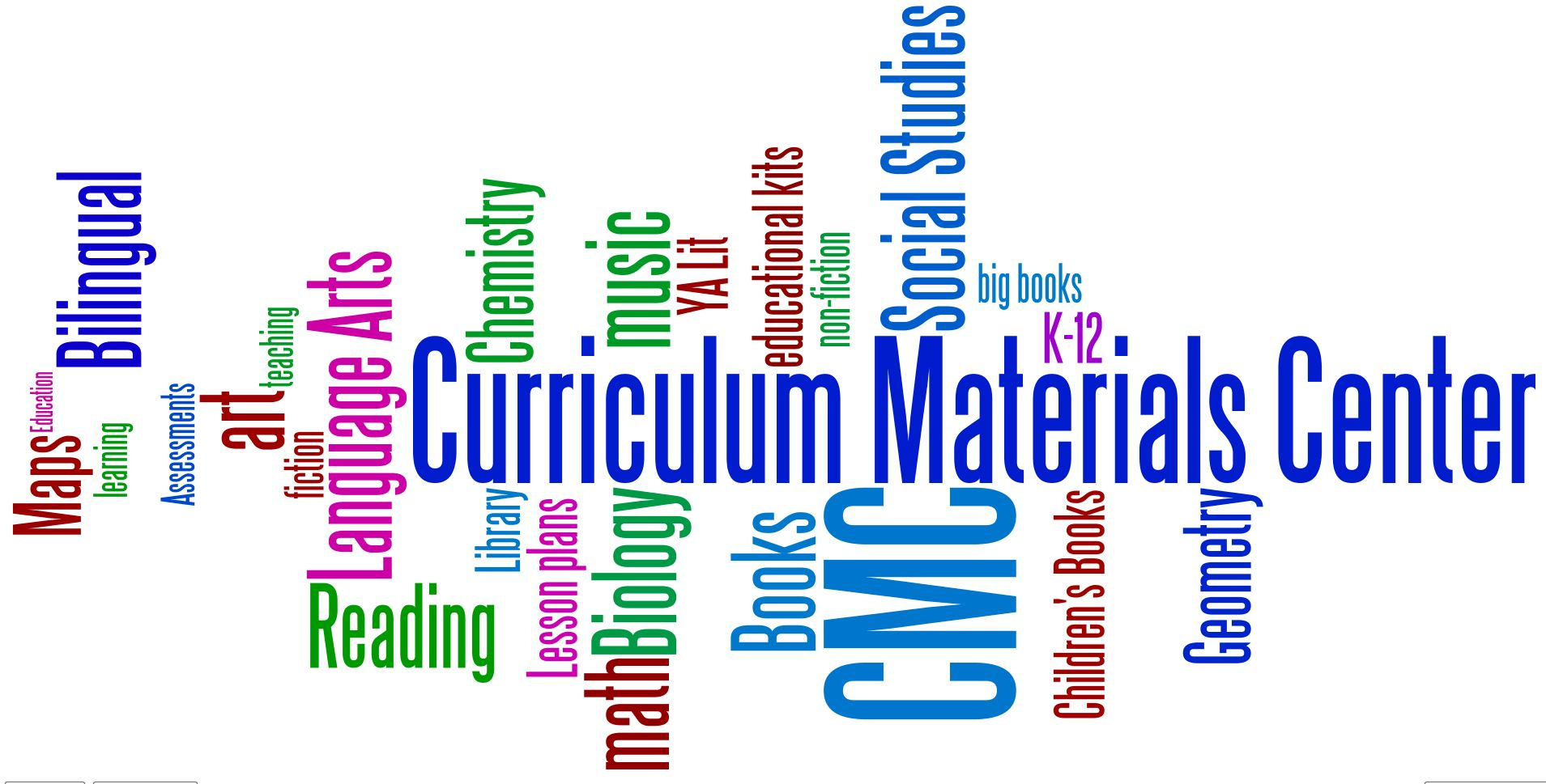 CMC Wordle Image