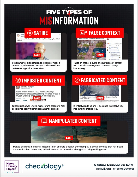 Five Types of Misinformation