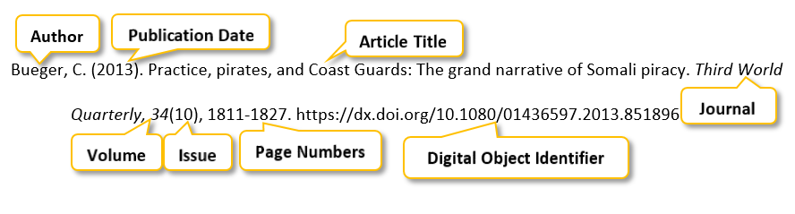 Bueger comma C period (2013) period Practice comma pirates comma and Coast Guards colon The grand narrative of Somali piracy period Third World Quarterly comma 34(10) comma 1811-1827 period https colon//dx period doi period org/10 period1080/01436597 period 2013 period 851896