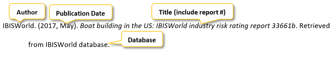 IBISWorld period (2017 comma May) period Boat building in the US colon IBISWorld industry risk rating report 33661b period Retrieved from IBISWorld database period