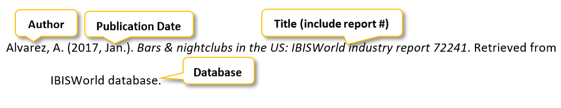Alvarez comma A period (2017 comma Jan period) period Bars & nightclubs in the US colon IBISWorld industry report 72241 period Retrieved from IBISWorld database period