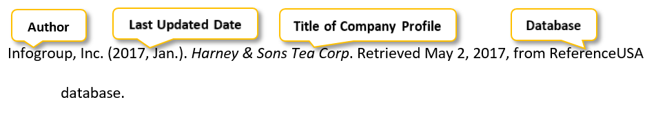 Infogroup comma Inc period (2017 comma Jan period) period Harney & Sons Tea Corp period Retrieved May 2 comma 2017 comma from ReferenceUSA database period