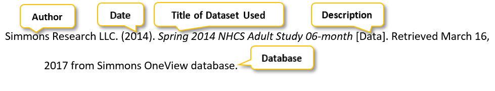 Simmons Research LLC period (2014) period Spring 2014 NHCS Adult Study 06-month [Data] period Retrieved March 16 comma 2017 from Simmons OneView database period