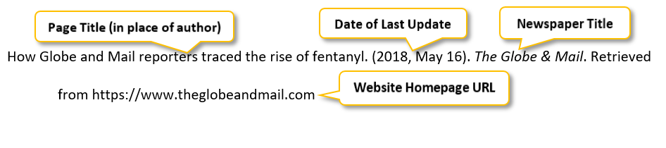 How Globe and Mail reporters traced the rise of fentanyl period (2018 comma May 16) period The Globe & Mail period Retrieved from https colon //www dot theglobeandmail dot com