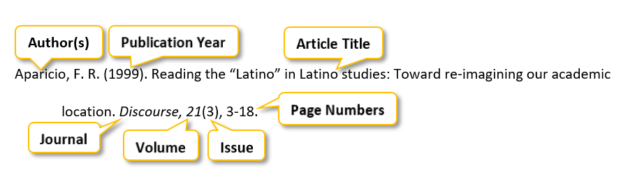 "Aparicio comma F period R period parenthesis  1999 parenthesis  period Reading the ""Latino"" in Latino studies colon Toward re-imagining our academic location period Discourse comma 21 parenthesis 3 parenthesis  comma 3-18 period"