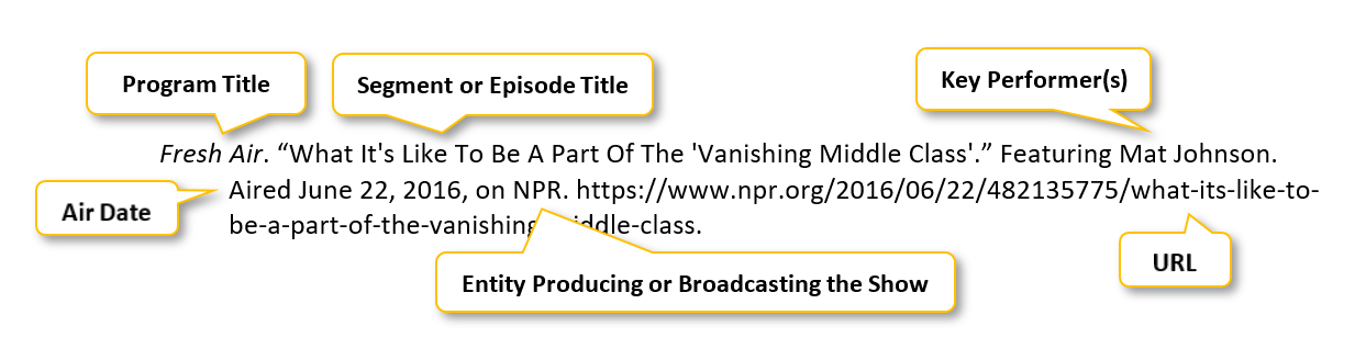 Fresh Air period  quotation mark What It's Like To Be A Part Of The 'Vanishing Middle Class' period  quotation mark  Featuring Mat Johnson period Aired June 22 comma 2016 comma on NPR period https://www.npr.org/2016/06/22/482135775/what-its-like-to-be-a-part-of-the-vanishing-middle-class period