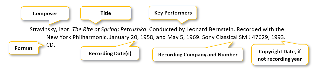 Stravinsky comma Igor period The Rite of Spring semicolon Petrushka period Conducted by Leonard Bernstein period Recorded with the New York Philharmonic comma January 20 comma 1958 comma and May 5 comma 1969 period Sony Classical SMK 47629 comma 1993 period CD period