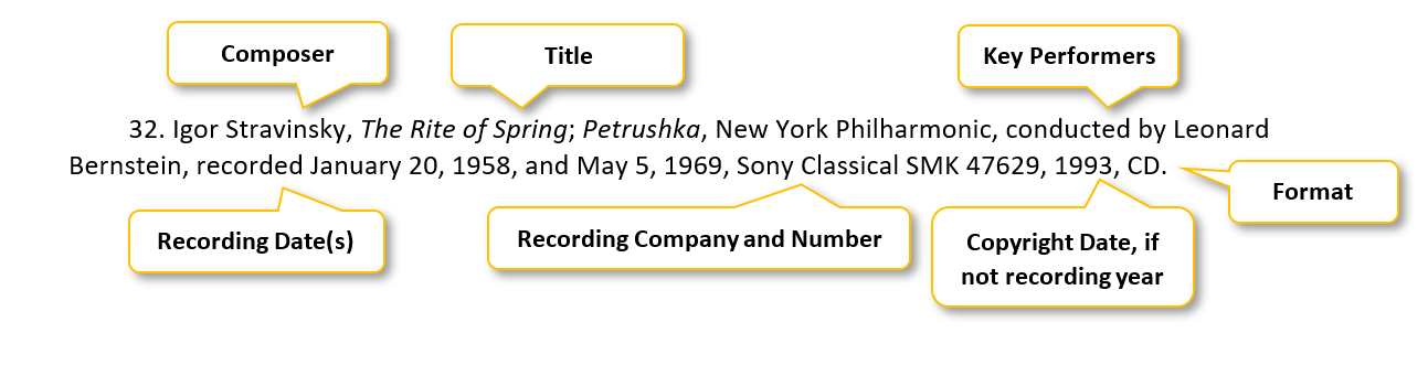 32 period Igor Stravinsky comma The Rite of Spring; Petrushka comma New York Philharmonic comma conducted by Leonard Bernstein comma recorded January 20 comma 1958 comma and May 5 comma 1969 comma Sony Classical SMK 47629 comma 1993 comma CD period