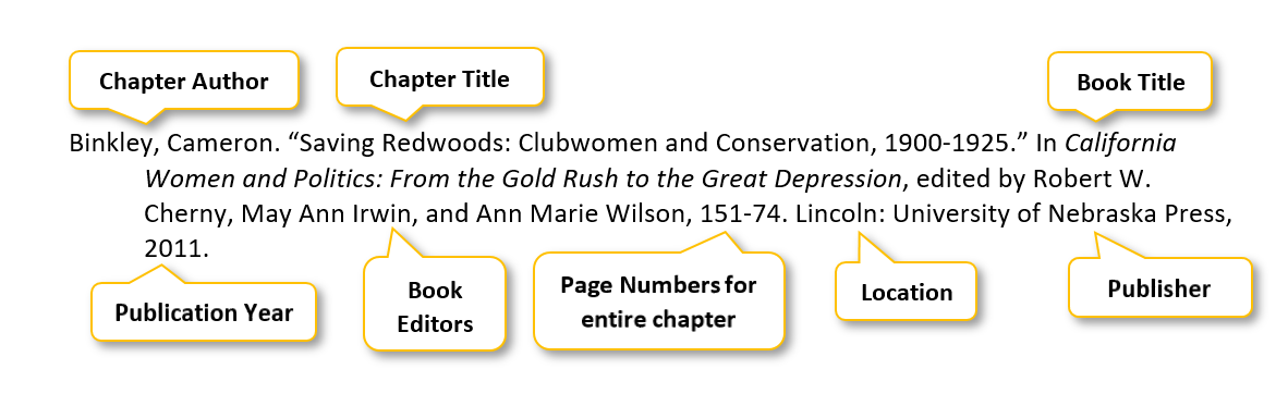 Binkley comma Cameron period quotation mark Saving Redwoods colon Clubwomen and Conservation comma 1900-1925 period quotation mark  In California Women and Politics colon From the Gold Rush to the Great Depression comma edited by Robert W period Cherny comma May Ann Irwin comma and Ann Marie Wilson comma 151-74 period Lincoln colon University of Nebraska Press comma 2011 period