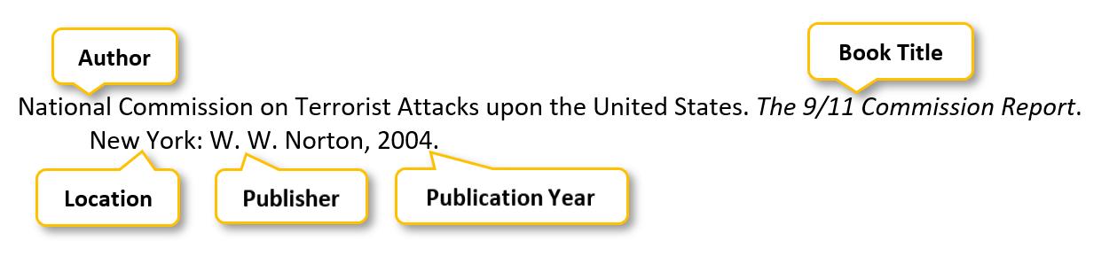 National Commission on Terrorist Attacks upon the United States period The 9/11 Commission Report period New York colon W period W period Norton comma 2004 period