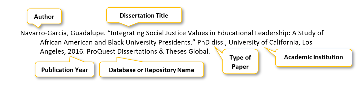 Navarro-Garcia comma Guadalupe period quotation mark Integrating Social Justice Values in Educational Leadership colon A Study of African American and Black University Presidents period quotation mark  PhD diss period comma University of California comma Los Angeles comma 2016 period ProQuest Dissertations & Theses Global period