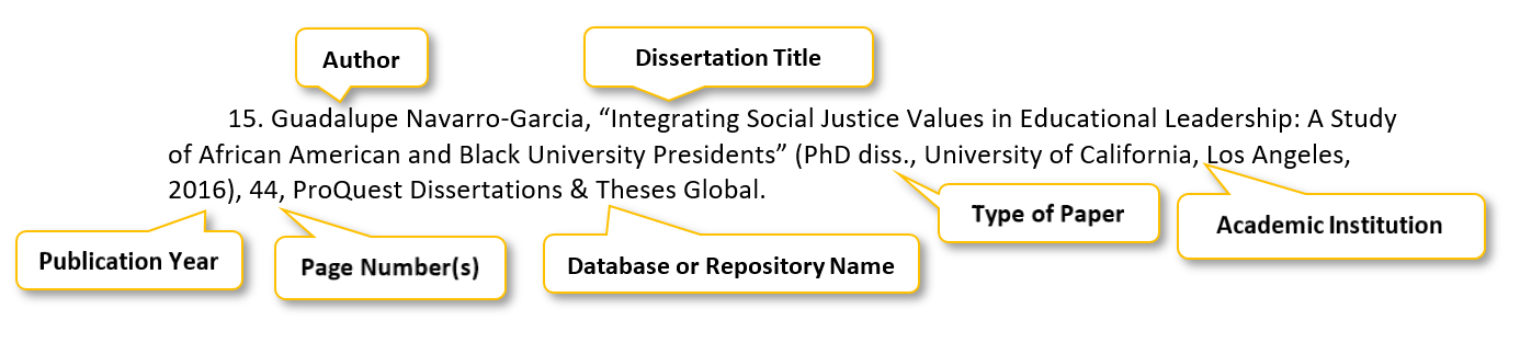 15 period Guadalupe Navarro-Garcia comma quotation mark Integrating Social Justice Values in Educational Leadership colon A Study of African American and Black University Presidents quotation mark   parenthesis PhD diss period comma University of California comma Los Angeles comma 2016 parenthesis  comma 44 comma ProQuest Dissertations & Theses Global period
