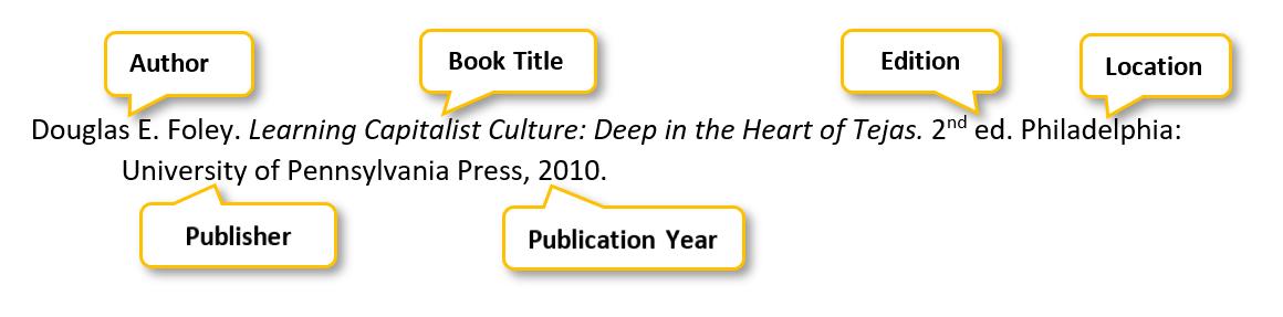 Douglas E period Foley period Learning Capitalist Culture colon Deep in the Heart of Tejas period 2nd ed period Philadelphia colon University of Pennsylvania Press comma 2010 period