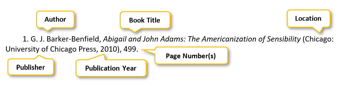 1 period G period J period Barker-Benfield comma Abigail and John Adams colon The Americanization of Sensibility  parenthesis Chicago colon University of Chicago Press comma 2010 parenthesis  comma 499 period