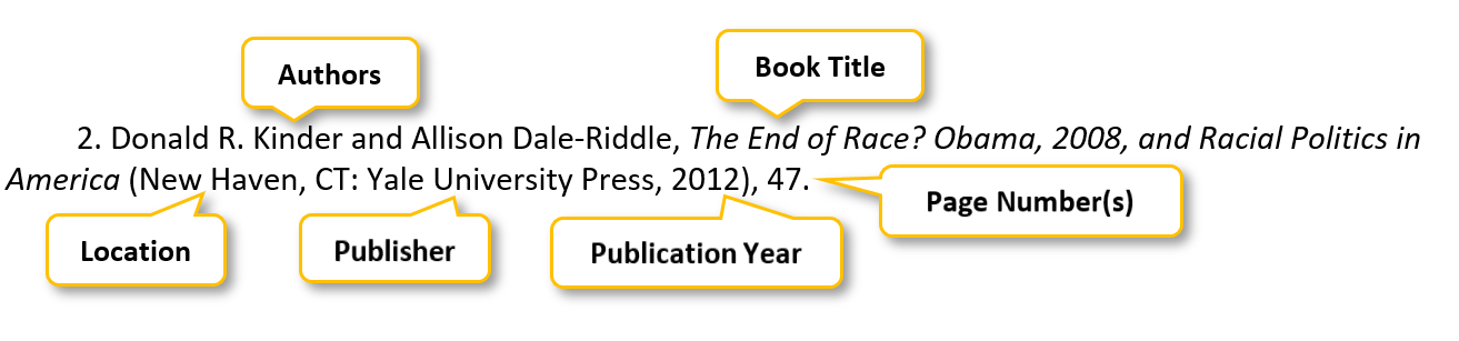 2 period Donald R period Kinder and Allison Dale-Riddle comma The End of Race? Obama comma 2008 comma and Racial Politics in America  parenthesis New Haven comma CT colon Yale University Press comma 2012 parenthesis  comma 47 period