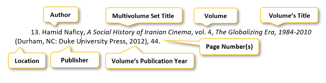 13 period Hamid Naficy comma A Social History of Iranian Cinema comma vol period 4 comma The Globalizing Era comma 1984-2010  parenthesis Durham comma NC colon Duke University Press comma 2012 parenthesis  comma 44 period