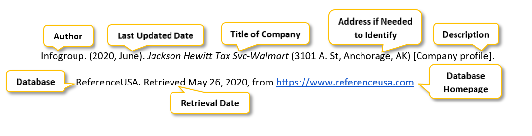 "Infogroup period parenthesis 2020 comma June parenthesis period Jackson Hewitt Tax Svc-Walmart parenthesis 3101 A period St comma Anchorage comma AK parenthesis square bracket Company profile square bracket period ReferenceUSA period Retrieved May 26 comma 2020 comma from <a href= ""https://www.referenceusa.com"" </a>"