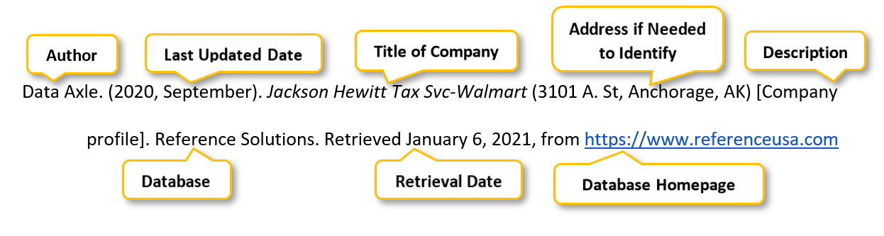 "Data Axle period parenthesis 2020 comma September parenthesis period Jackson Hewitt Tax Svc-Walmart parenthesis 3101 A period St comma Anchorage comma AK parenthesis square bracket Company profile square bracket period Reference Solutions period Retrieved January 6 comma 2021 comma from <a href= ""https://www.referenceusa.com"" </a>"