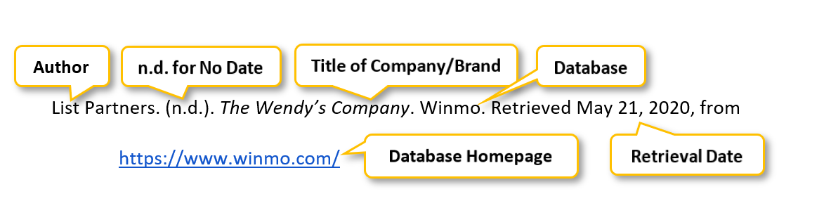 "List Partners period parenthesis n period d period parenthesis  period The Wendy's Company period Winmo period Retrieved May 21 comma 2020 comma from <a href= ""https://www.winmo.com/"" </a>"