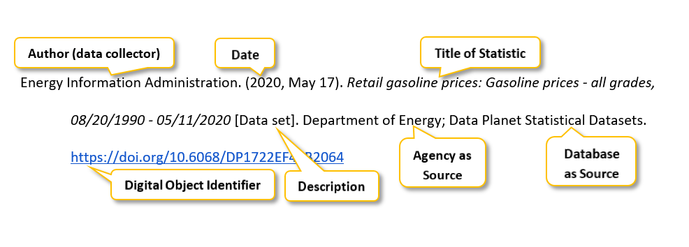 "Energy Information Administration period parenthesis 2020 comma May 17 parenthesis period Retail gasoline prices colon  Gasoline prices - all grades comma 08/20/1990 - 05/11/2020 square bracket Data set square bracket period Department of Energy semicolon Data Planet Statistical Datasets period <a href= ""https://doi.org/10.6068/DP1722EF40B2064"" </a>"