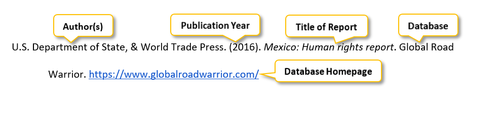 "U period S period Department of State comma & World Trade Press period parenthesis 2016 parenthesis period Mexico colon  Human rights report period Global Road Warrior period <a href= ""https://www.globalroadwarrior.com/"" </a>"