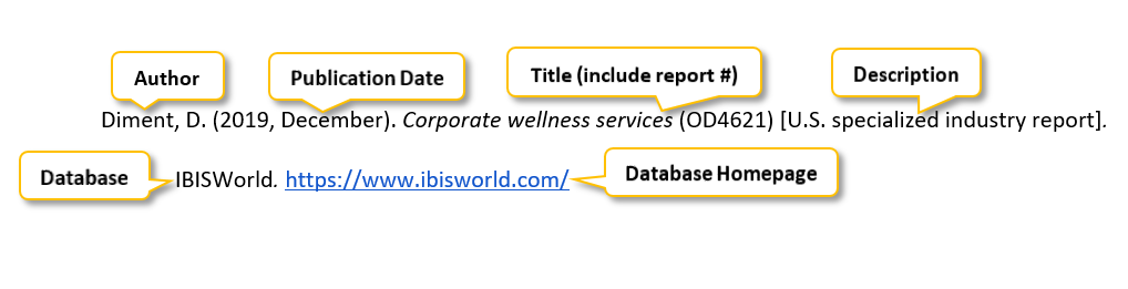 "Diment comma D period parenthesis 2019 comma December parenthesis period Corporate wellness services parenthesis OD4621 parenthesis square bracket U.S period specialized industry report square bracket period IBISWorld period <a href= ""https://www.ibisworld.com/"" </a>"